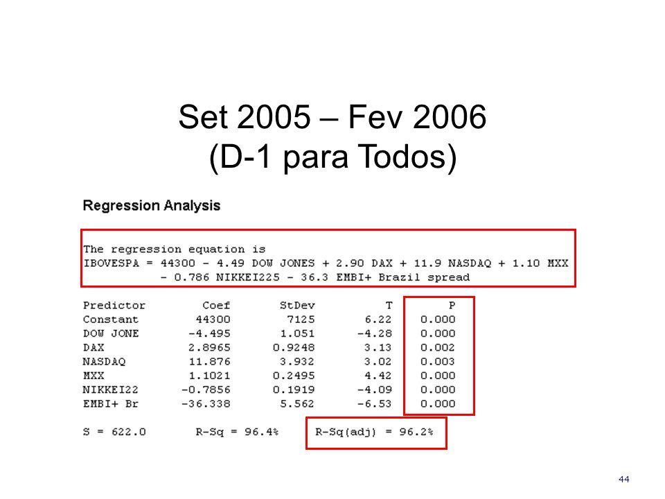 44 Set 2005 – Fev 2006 (D-1 para Todos)