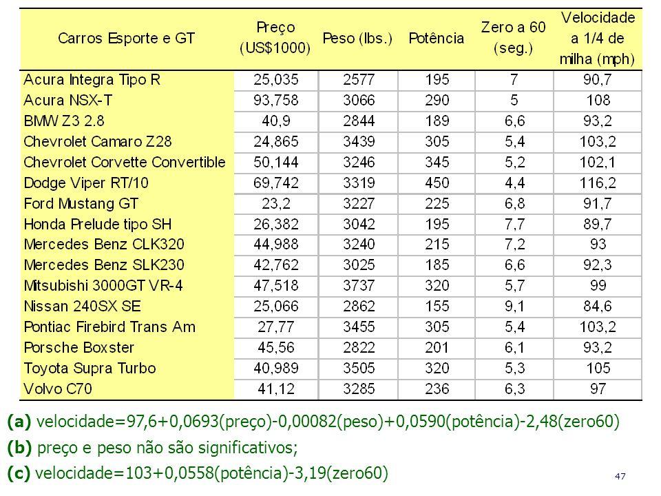 47 (a) velocidade=97,6+0,0693(preço)-0,00082(peso)+0,0590(potência)-2,48(zero60) (b) preço e peso não são significativos; (c) velocidade=103+0,0558(po