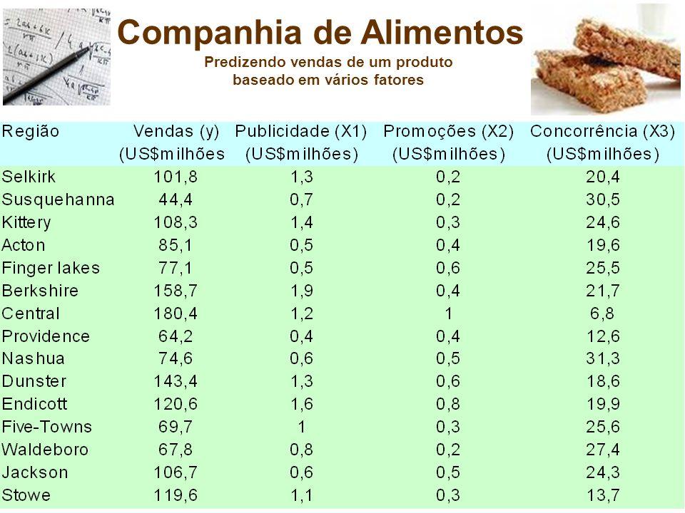 49 Companhia de Alimentos Predizendo vendas de um produto baseado em vários fatores