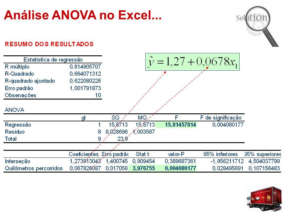 17 Coeficiente de Determinação Ajustado De uma maneira geral R 2 aumenta à medida que aumentamos o número variáveis independentes.