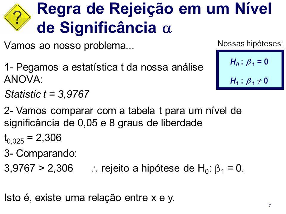 7 Vamos ao nosso problema... 1- Pegamos a estatística t da nossa análise ANOVA: Statistic t = 3,9767 H 0 : 1 = 0 H 1 : 1 0 Regra de Rejeição em um Nív