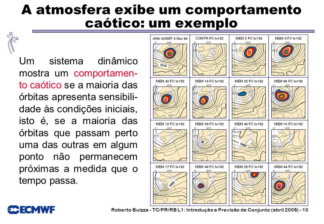 Roberto Buizza - TC/PR/RB L1: Introdução a Previsão de Conjunto (abril 2006) - 10 A atmosfera exibe um comportamento caótico: um exemplo Um sistema di