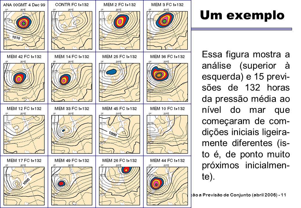 Roberto Buizza - TC/PR/RB L1: Introdução a Previsão de Conjunto (abril 2006) - 11 Um exemplo Essa figura mostra a análise (superior à esquerda) e 15 p