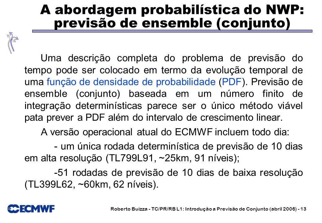 Roberto Buizza - TC/PR/RB L1: Introdução a Previsão de Conjunto (abril 2006) - 13 A abordagem probabilística do NWP: previsão de ensemble (conjunto) U