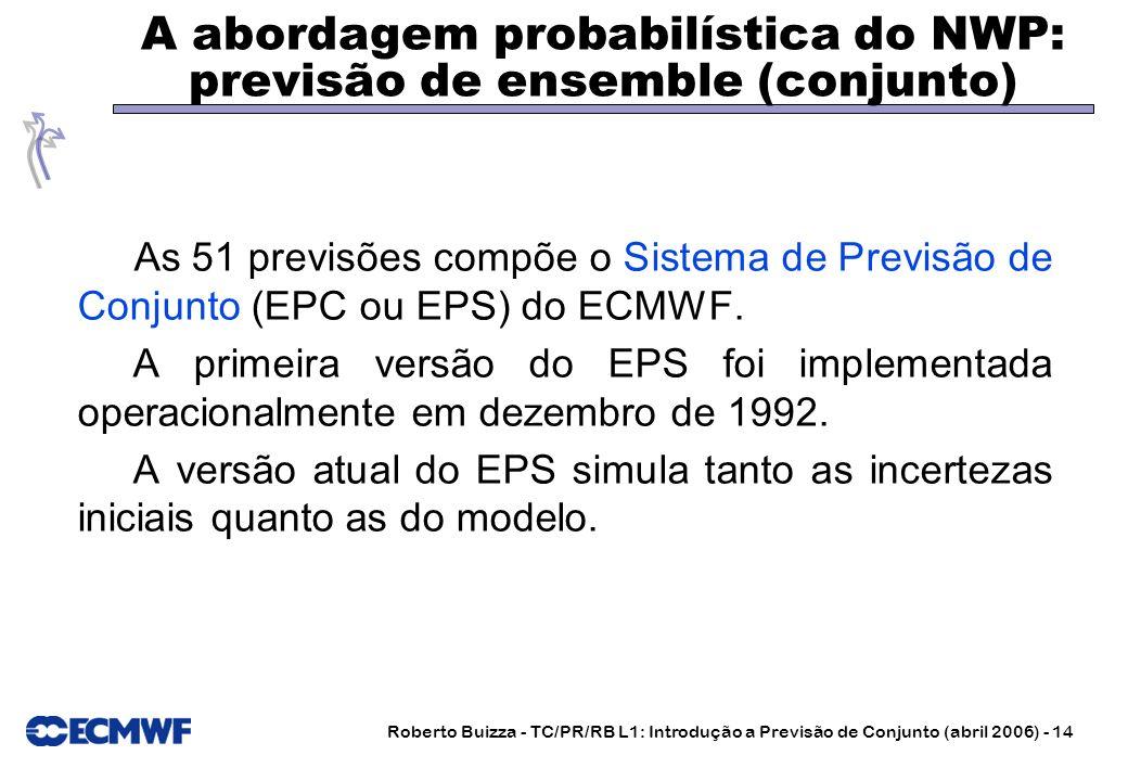 Roberto Buizza - TC/PR/RB L1: Introdução a Previsão de Conjunto (abril 2006) - 14 A abordagem probabilística do NWP: previsão de ensemble (conjunto) A