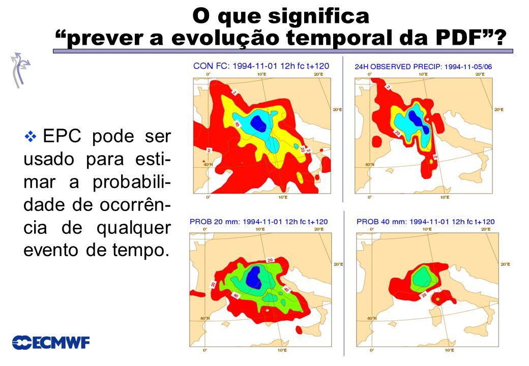 Roberto Buizza - TC/PR/RB L1: Introdução a Previsão de Conjunto (abril 2006) - 17 O que significa prever a evolução temporal da PDF? EPC pode ser usad