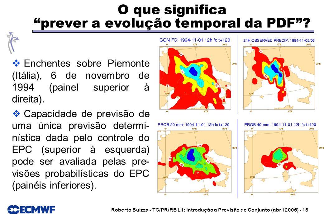 Roberto Buizza - TC/PR/RB L1: Introdução a Previsão de Conjunto (abril 2006) - 18 O que significa prever a evolução temporal da PDF? Enchentes sobre P