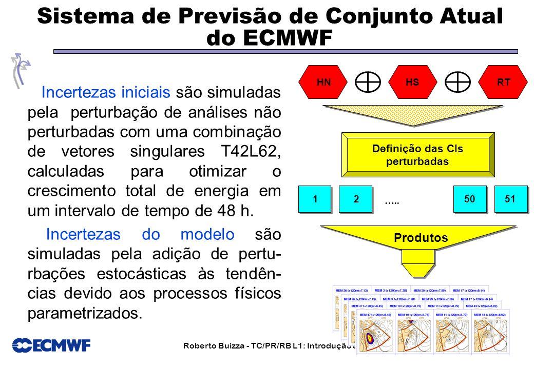 Roberto Buizza - TC/PR/RB L1: Introdução a Previsão de Conjunto (abril 2006) - 26 Sistema de Previsão de Conjunto Atual do ECMWF Incertezas iniciais s