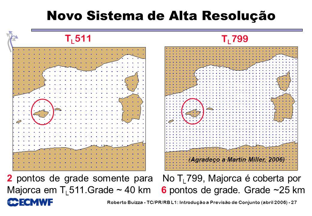 Roberto Buizza - TC/PR/RB L1: Introdução a Previsão de Conjunto (abril 2006) - 27 T L 511 T L 799 2 pontos de grade somente para Majorca em T L 511.Gr
