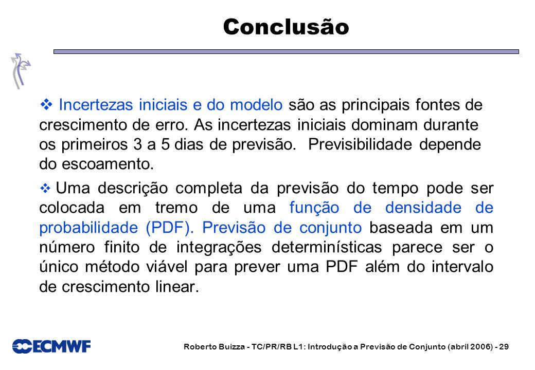 Roberto Buizza - TC/PR/RB L1: Introdução a Previsão de Conjunto (abril 2006) - 29 Conclusão Incertezas iniciais e do modelo são as principais fontes d