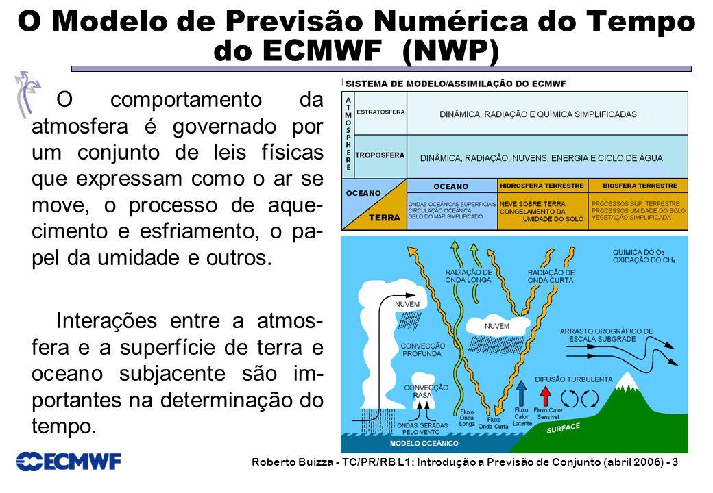 Roberto Buizza - TC/PR/RB L1: Introdução a Previsão de Conjunto (abril 2006) - 3 O Modelo de Previsão Numérica do Tempo do ECMWF (NWP) O comportamento