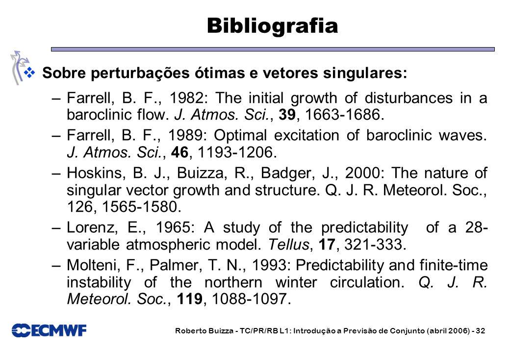 Roberto Buizza - TC/PR/RB L1: Introdução a Previsão de Conjunto (abril 2006) - 32 Bibliografia Sobre perturbações ótimas e vetores singulares: –Farrel