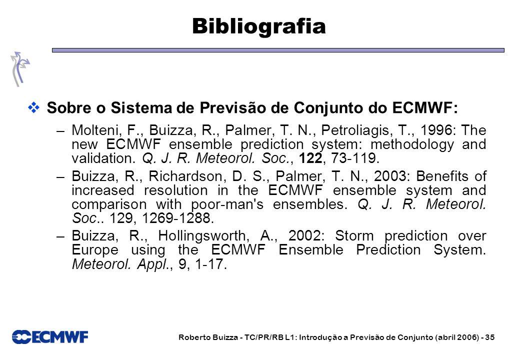 Roberto Buizza - TC/PR/RB L1: Introdução a Previsão de Conjunto (abril 2006) - 35 Bibliografia Sobre o Sistema de Previsão de Conjunto do ECMWF: –Molt