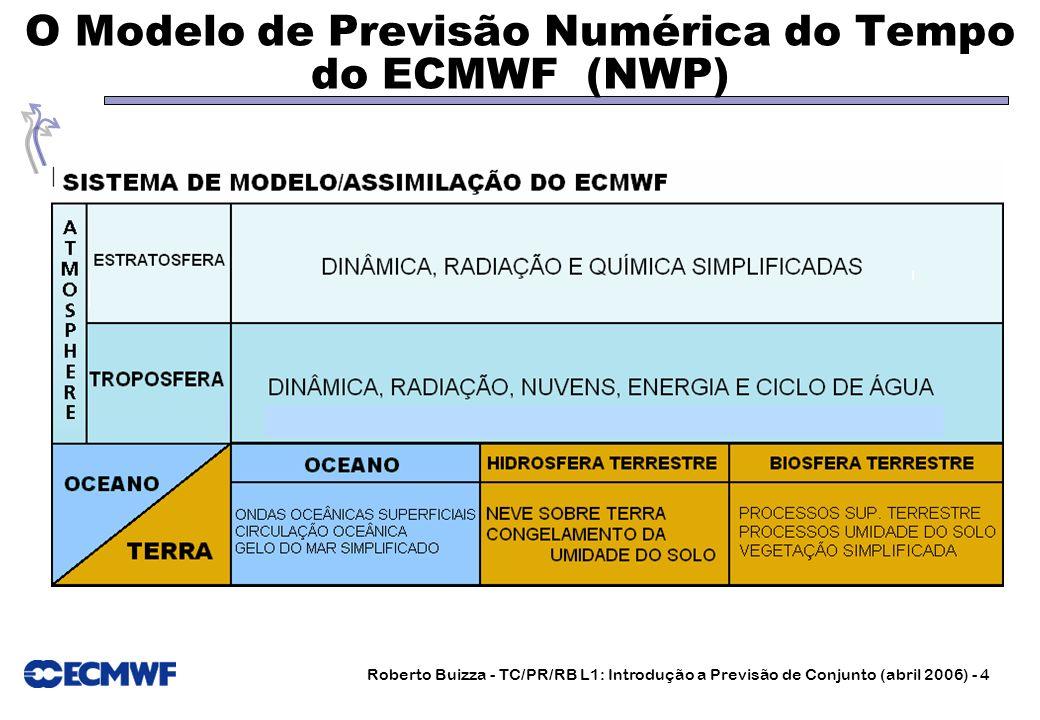 Roberto Buizza - TC/PR/RB L1: Introdução a Previsão de Conjunto (abril 2006) - 4 O Modelo de Previsão Numérica do Tempo do ECMWF (NWP)