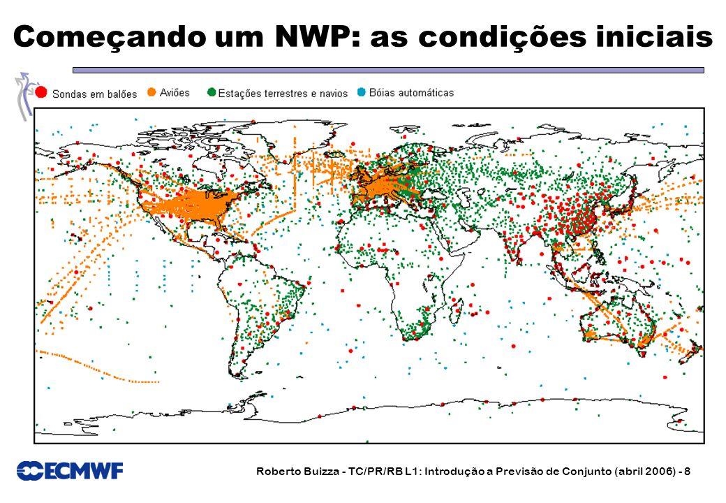 Roberto Buizza - TC/PR/RB L1: Introdução a Previsão de Conjunto (abril 2006) - 8 Começando um NWP: as condições iniciais