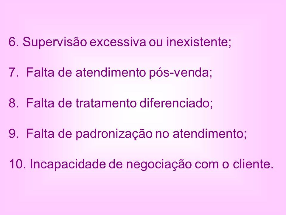 6. Supervisão excessiva ou inexistente; 7. Falta de atendimento pós-venda; 8. Falta de tratamento diferenciado; 9. Falta de padronização no atendiment