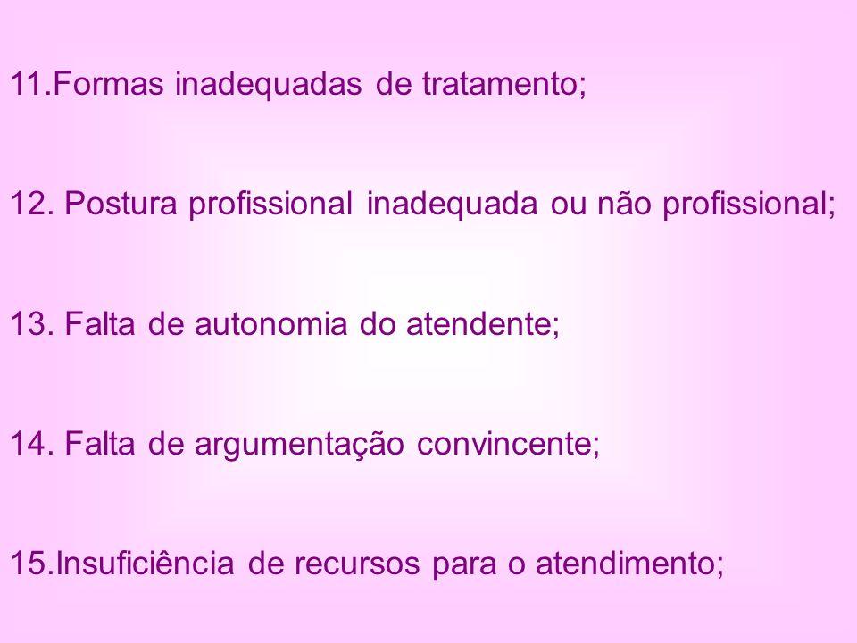 11.Formas inadequadas de tratamento; 12. Postura profissional inadequada ou não profissional; 13. Falta de autonomia do atendente; 14. Falta de argume