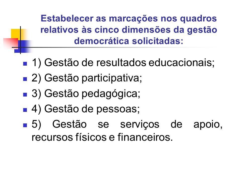 Estabelecer as marcações nos quadros relativos às cinco dimensões da gestão democrática solicitadas: 1) Gestão de resultados educacionais; 2) Gestão participativa; 3) Gestão pedagógica; 4) Gestão de pessoas; 5) Gestão se serviços de apoio, recursos físicos e financeiros.
