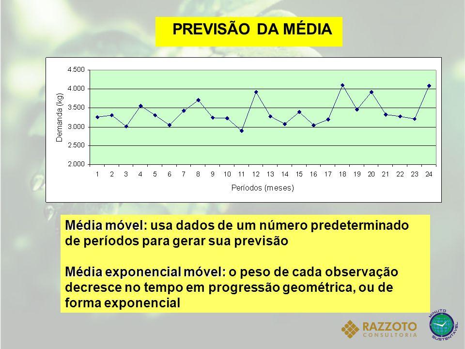PREVISÃO DA MÉDIA Média móvel Média móvel: usa dados de um número predeterminado de períodos para gerar sua previsão Média exponencial móvel: Média ex