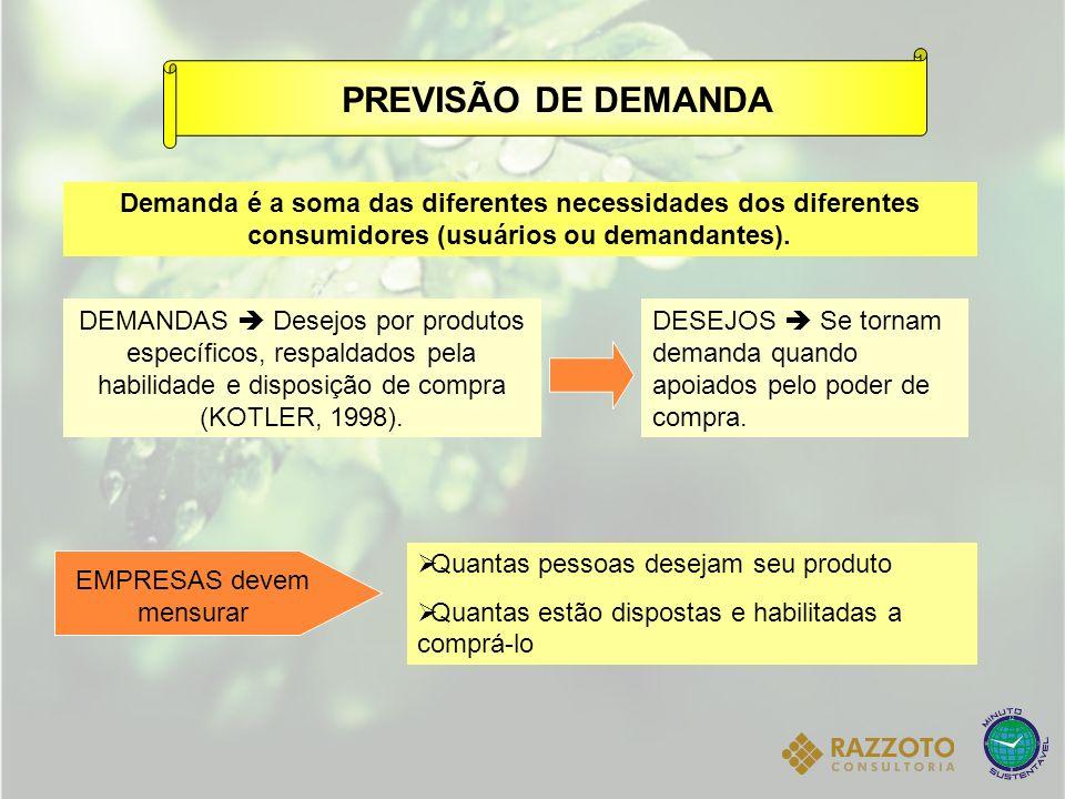 PREVISÃO DE DEMANDA Demanda é a soma das diferentes necessidades dos diferentes consumidores (usuários ou demandantes). DEMANDAS Desejos por produtos