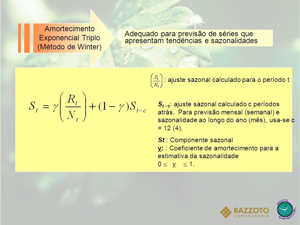 Adequado para previsão de séries que apresentam tendências e sazonalidades Amortecimento Exponencial Triplo (Método de Winter) : ajuste sazonal calcul