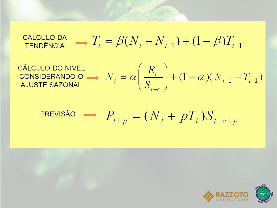 : Coeficiente de amortecimento para a estimativa da sazonalidade 0 1. CALCULO DA TENDÊNCIA CÁLCULO DO NÍVEL CONSIDERANDO O AJUSTE SAZONAL PREVISÃO