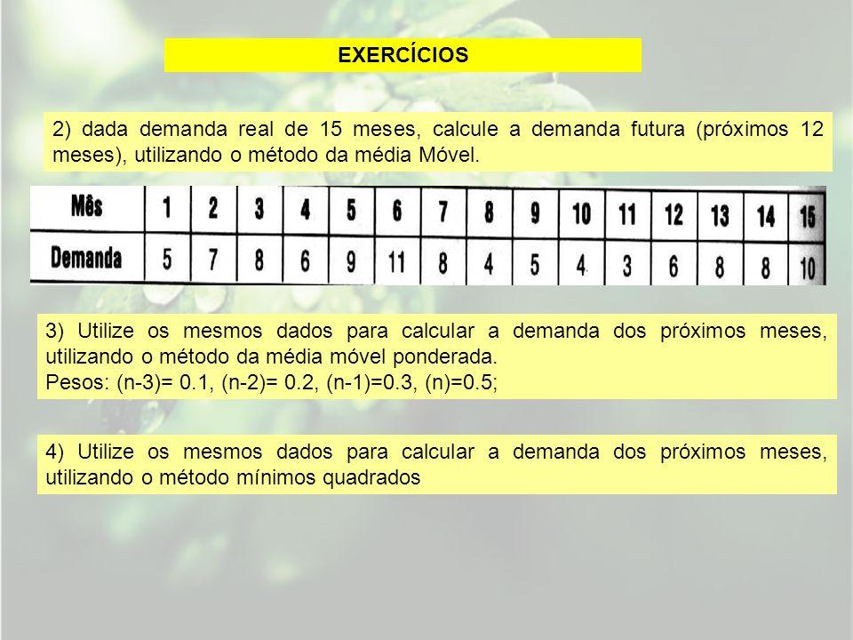 EXERCÍCIOS 2) dada demanda real de 15 meses, calcule a demanda futura (próximos 12 meses), utilizando o método da média Móvel. 3) Utilize os mesmos da