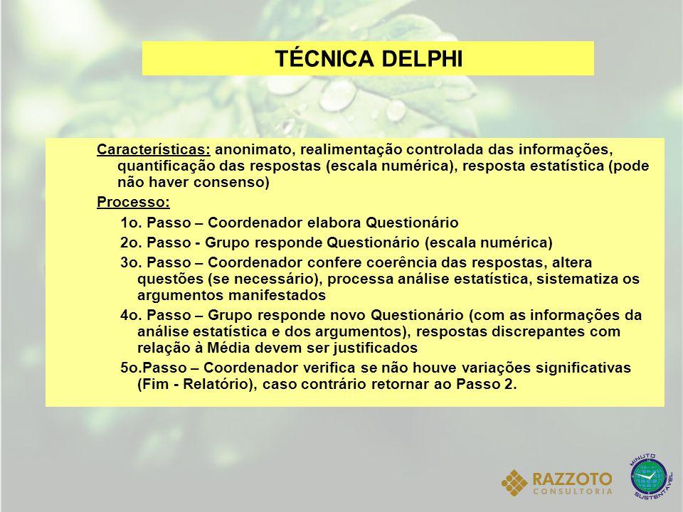 TÉCNICA DELPHI Características: anonimato, realimentação controlada das informações, quantificação das respostas (escala numérica), resposta estatísti