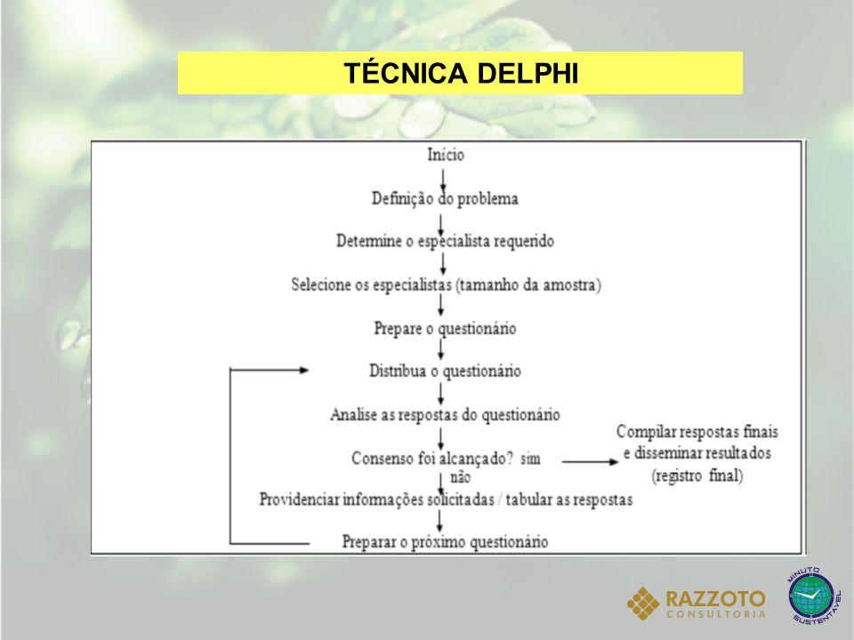 TÉCNICA DELPHI