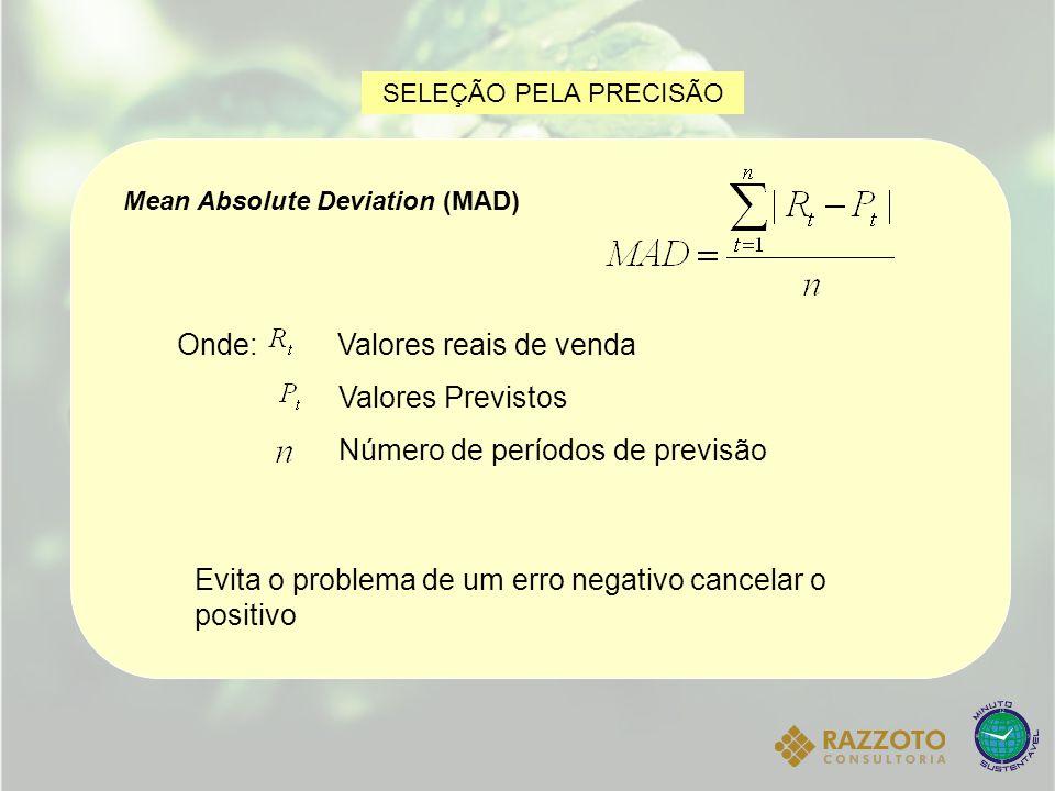 : Coeficiente de amortecimento para a estimativa da sazonalidade 0 1. SELEÇÃO PELA PRECISÃO Mean Absolute Deviation (MAD) Evita o problema de um erro