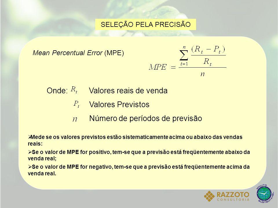 : Coeficiente de amortecimento para a estimativa da sazonalidade 0 1. SELEÇÃO PELA PRECISÃO Mean Percentual Error (MPE) Onde: Valores reais de venda V