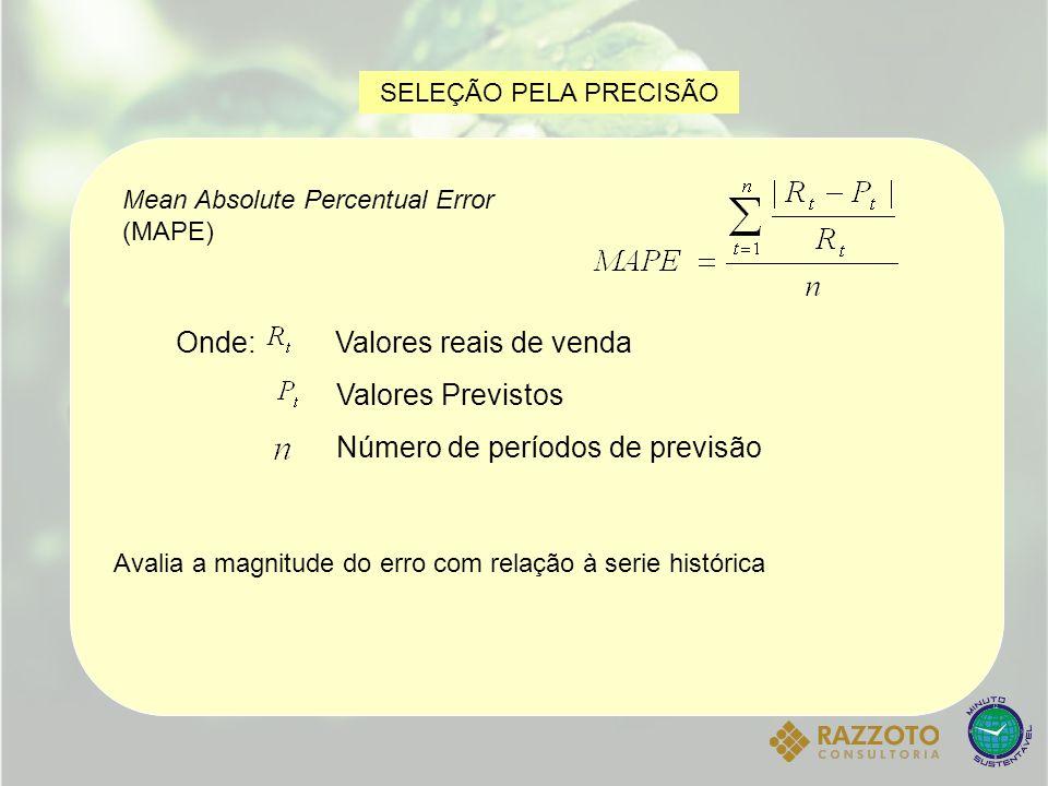 : Coeficiente de amortecimento para a estimativa da sazonalidade 0 1. SELEÇÃO PELA PRECISÃO Mean Absolute Percentual Error (MAPE) Onde: Valores reais