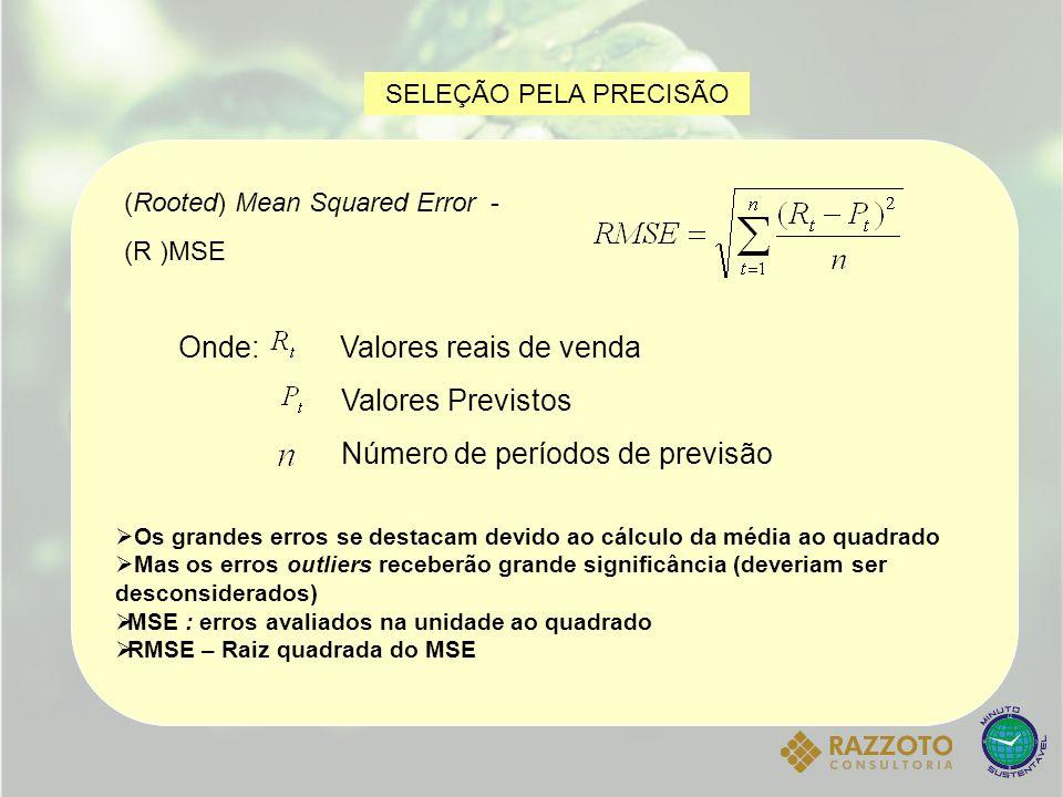 SELEÇÃO PELA PRECISÃO (Rooted) Mean Squared Error - (R )MSE Onde: Valores reais de venda Valores Previstos Número de períodos de previsão Os grandes e