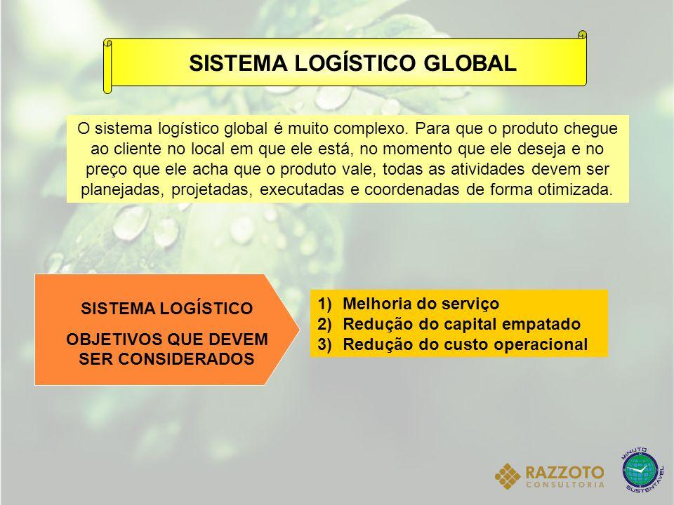 SISTEMA LOGÍSTICO GLOBAL O sistema logístico global é muito complexo. Para que o produto chegue ao cliente no local em que ele está, no momento que el