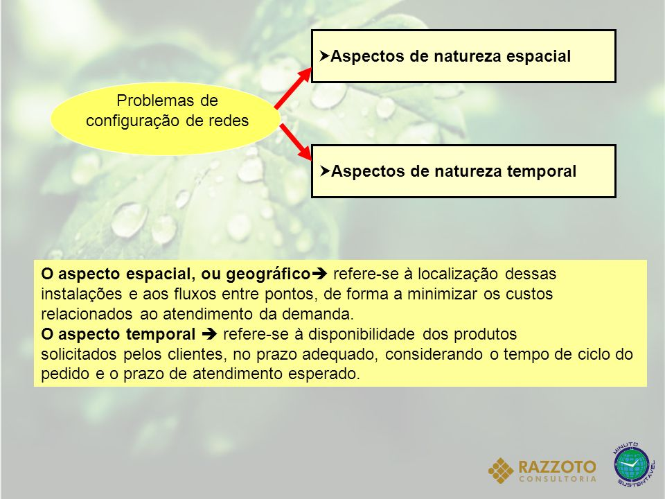 : Coeficiente de amortecimento para a estimativa da sazonalidade 0 1. Aspectos de natureza espacial Aspectos de natureza temporal Problemas de configu