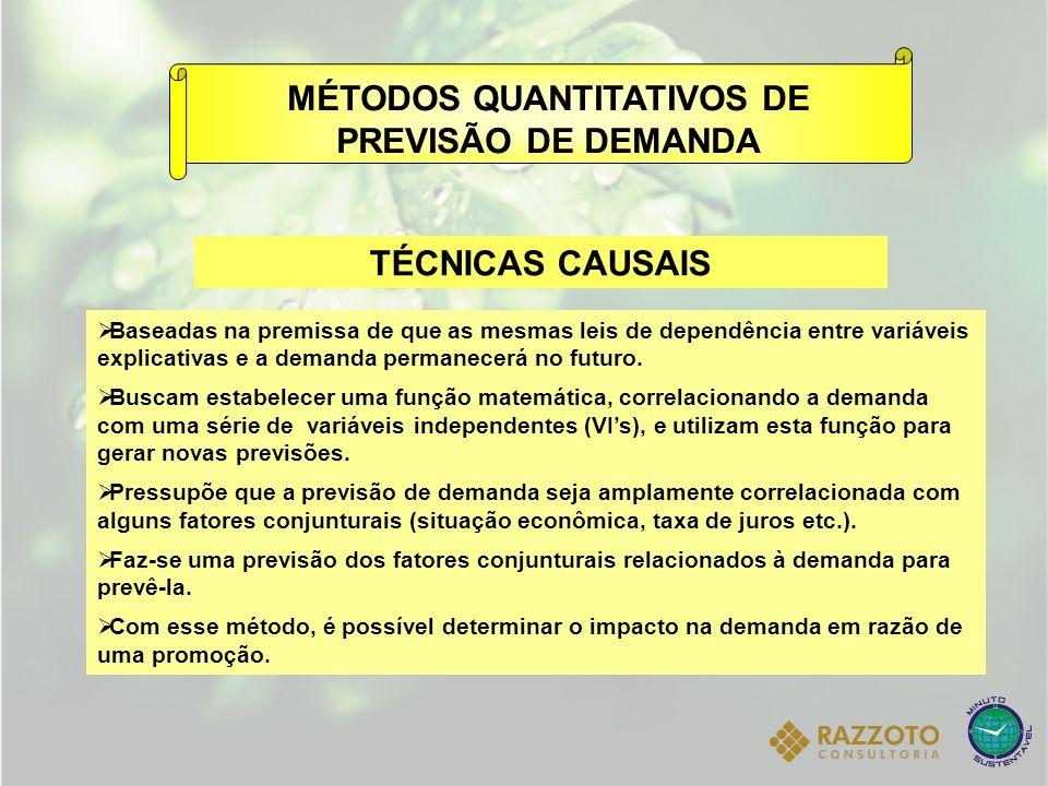 EXERCÍCIOS 1.A RenTV ltda.