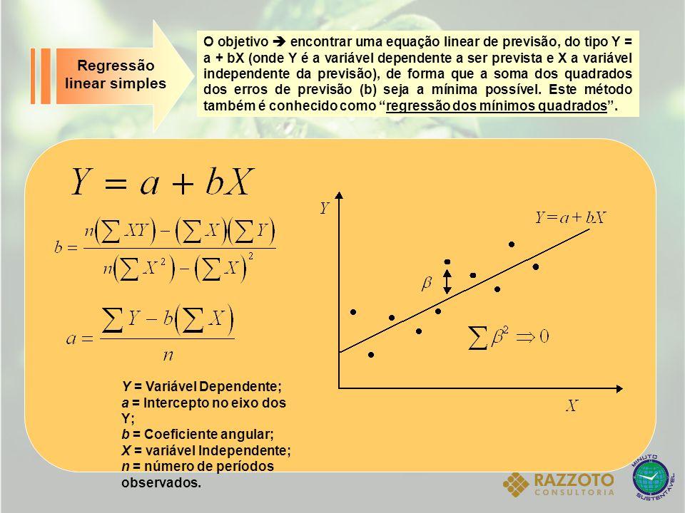 O objetivo encontrar uma equação linear de previsão, do tipo Y = a + bX (onde Y é a variável dependente a ser prevista e X a variável independente da