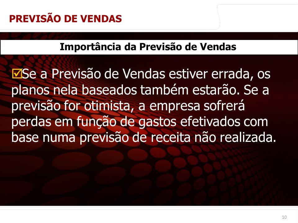 euler@imvnet.com.br | www.slideshare.net/eulernogueira 10 Importância da Previsão de Vendas Se a Previsão de Vendas estiver errada, os planos nela bas