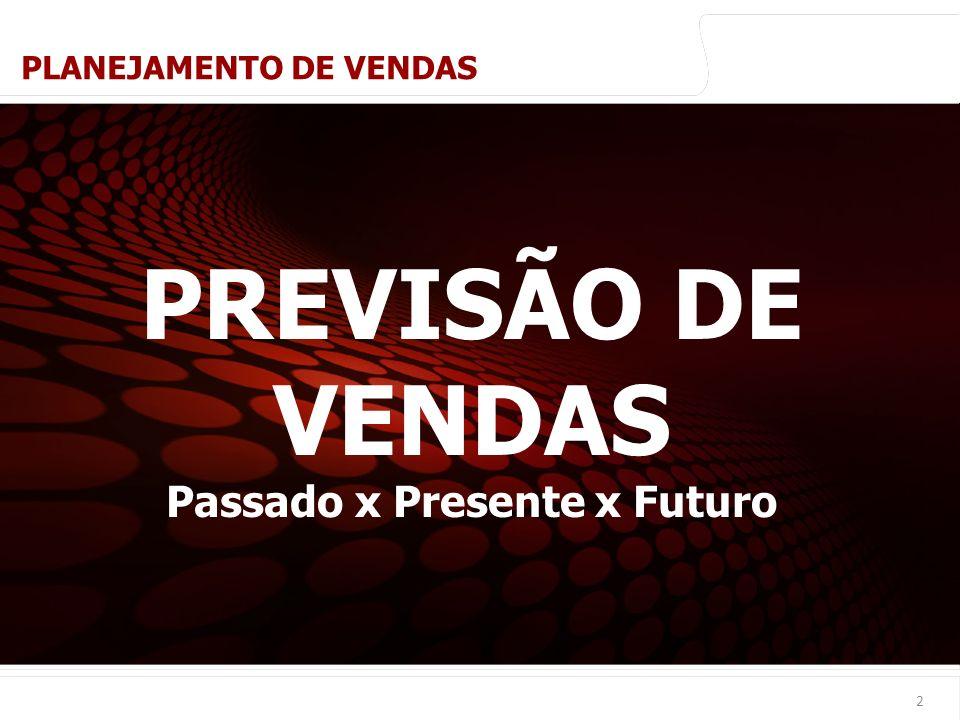 euler@imvnet.com.br | www.slideshare.net/eulernogueira 2 PLANEJAMENTO DE VENDAS PREVISÃO DE VENDAS Passado x Presente x Futuro