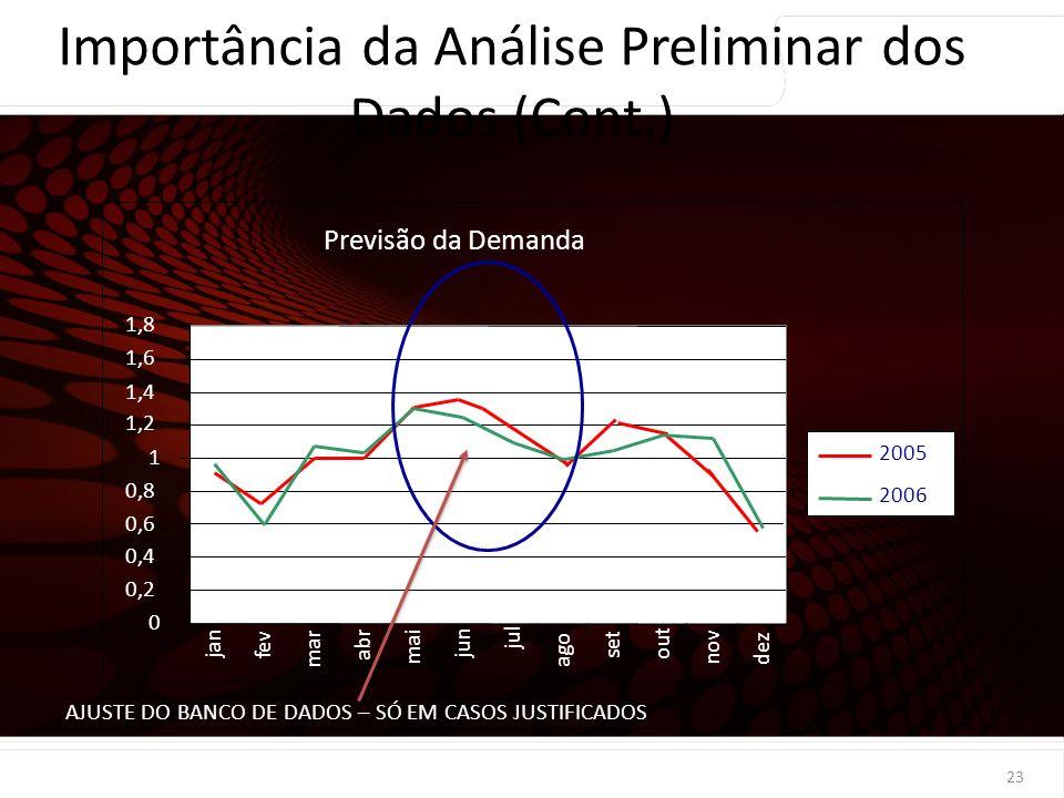 euler@imvnet.com.br | www.slideshare.net/eulernogueira 23 Importância da Análise Preliminar dos Dados (Cont.) AJUSTE DO BANCO DE DADOS – SÓ EM CASOS J