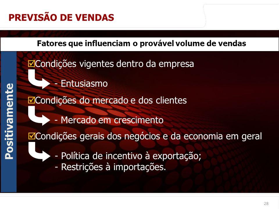 euler@imvnet.com.br | www.slideshare.net/eulernogueira 28 Condições vigentes dentro da empresa Positivamente Fatores que influenciam o provável volume