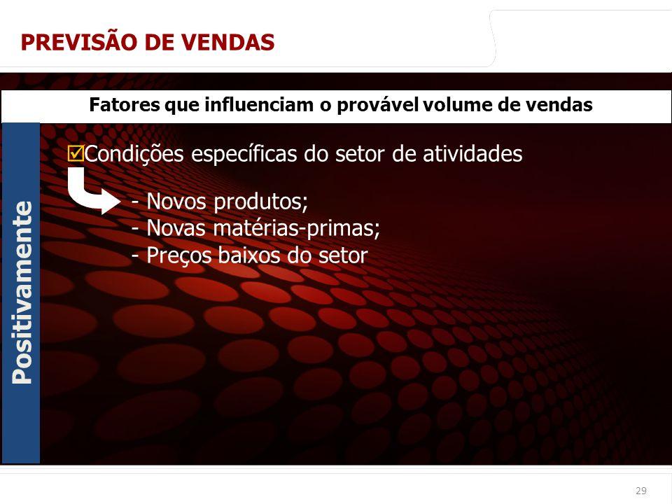 euler@imvnet.com.br | www.slideshare.net/eulernogueira 29 Condições específicas do setor de atividades Fatores que influenciam o provável volume de ve