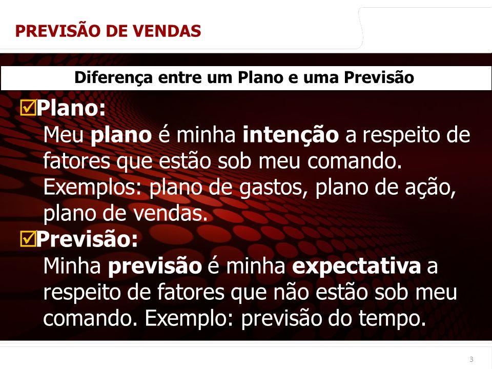 euler@imvnet.com.br | www.slideshare.net/eulernogueira 3 PREVISÃO DE VENDAS Diferença entre um Plano e uma Previsão Plano: Meu plano é minha intenção