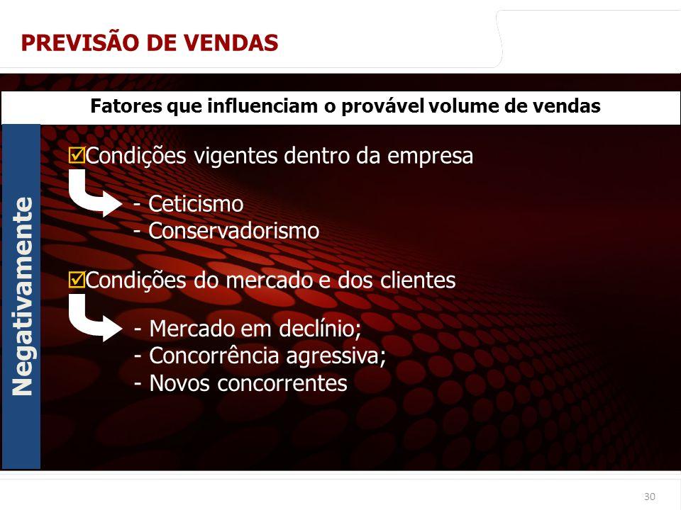 euler@imvnet.com.br | www.slideshare.net/eulernogueira 30 Condições vigentes dentro da empresa Fatores que influenciam o provável volume de vendas - C