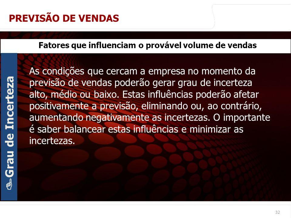 euler@imvnet.com.br | www.slideshare.net/eulernogueira 32 Fatores que influenciam o provável volume de vendas As condições que cercam a empresa no mom