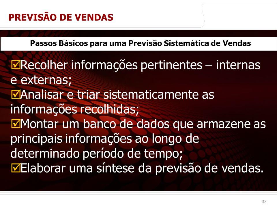 euler@imvnet.com.br | www.slideshare.net/eulernogueira 33 Passos Básicos para uma Previsão Sistemática de Vendas Recolher informações pertinentes – in