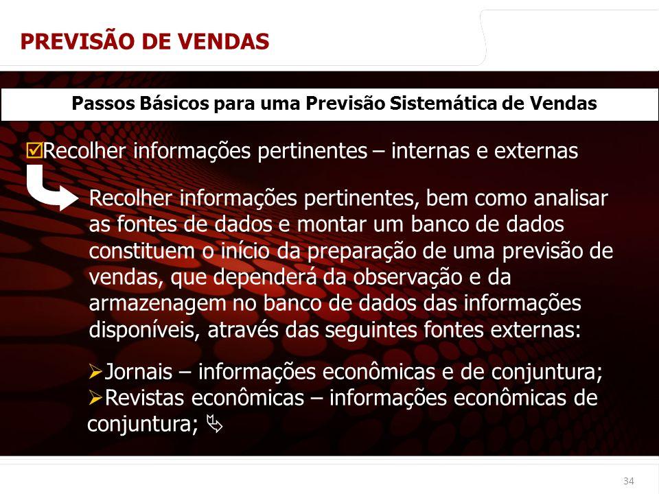 euler@imvnet.com.br | www.slideshare.net/eulernogueira 34 Passos Básicos para uma Previsão Sistemática de Vendas Recolher informações pertinentes – in