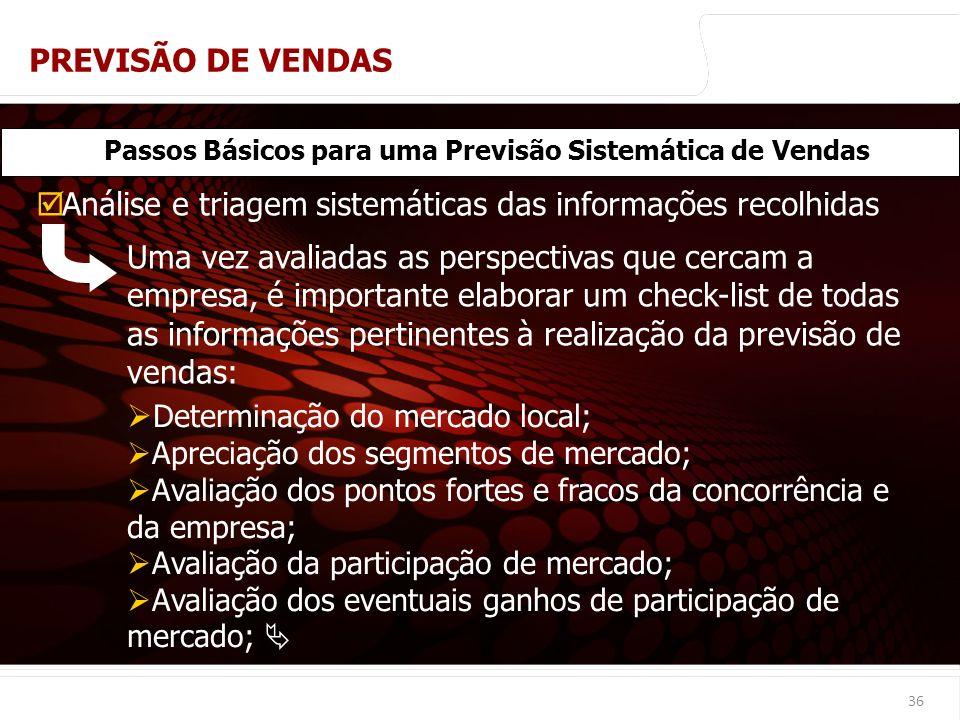 euler@imvnet.com.br | www.slideshare.net/eulernogueira 36 Passos Básicos para uma Previsão Sistemática de Vendas Análise e triagem sistemáticas das in