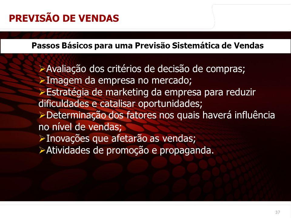 euler@imvnet.com.br | www.slideshare.net/eulernogueira 37 Passos Básicos para uma Previsão Sistemática de Vendas Avaliação dos critérios de decisão de
