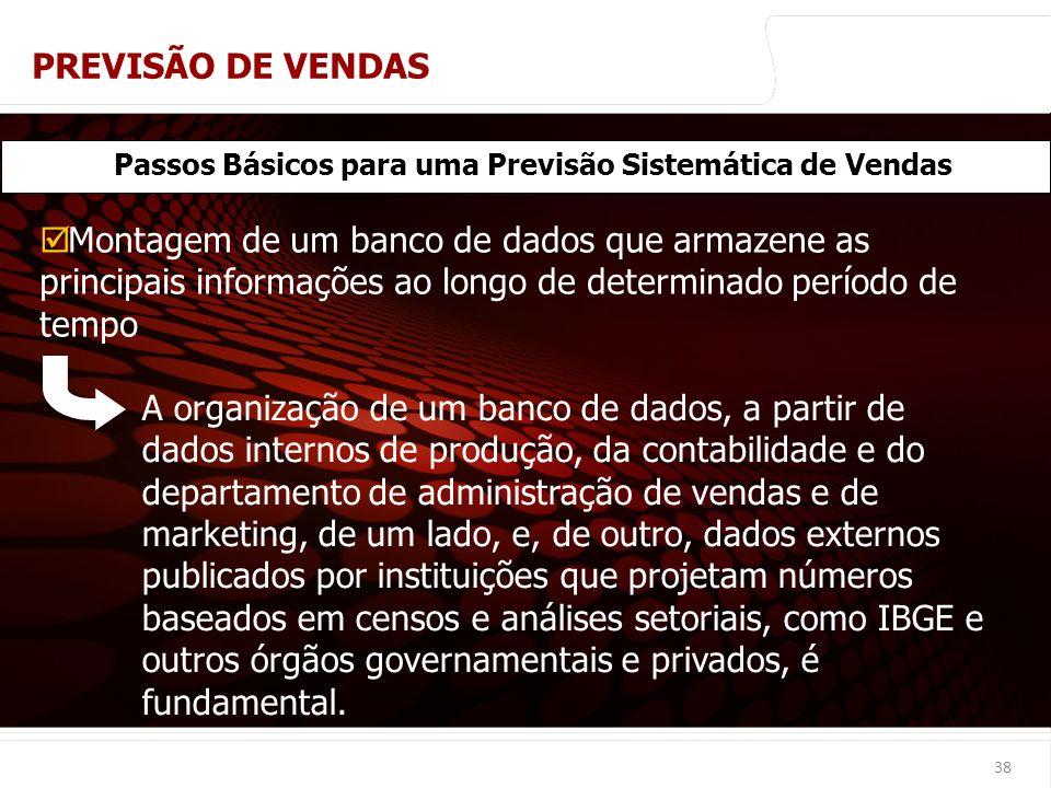 euler@imvnet.com.br | www.slideshare.net/eulernogueira 38 Passos Básicos para uma Previsão Sistemática de Vendas Montagem de um banco de dados que arm